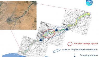 Water Drop Coordination Meeting in Douris (Baalbeck), Lebanon